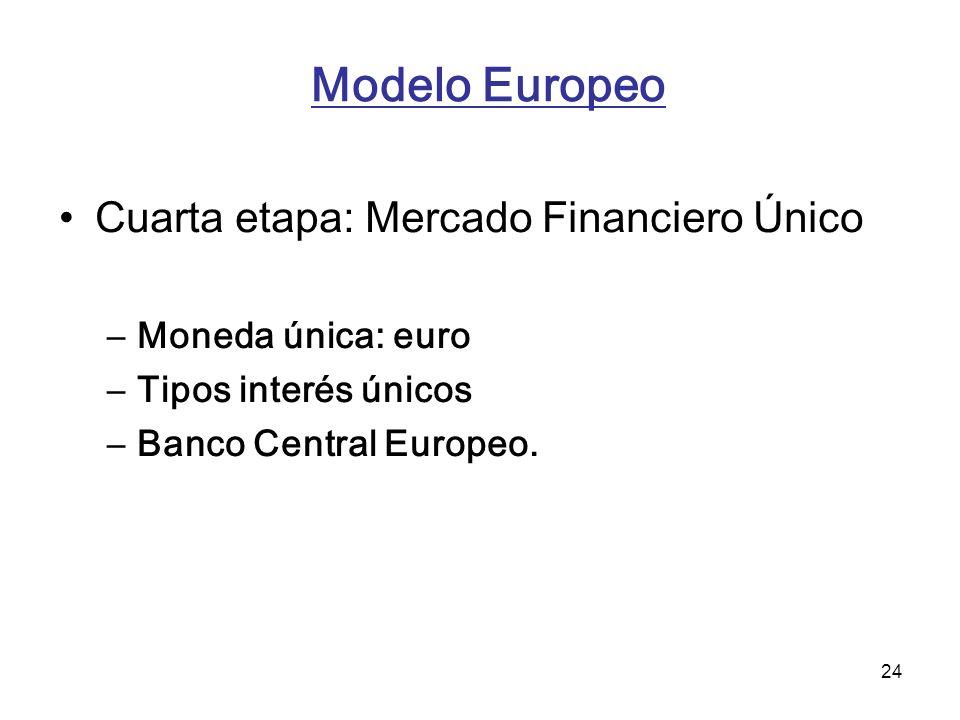 Modelo Europeo Cuarta etapa: Mercado Financiero Único