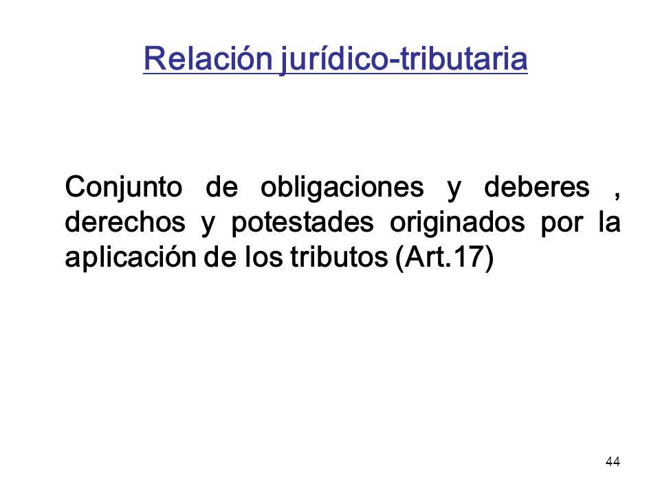 Relación jurídico-tributaria