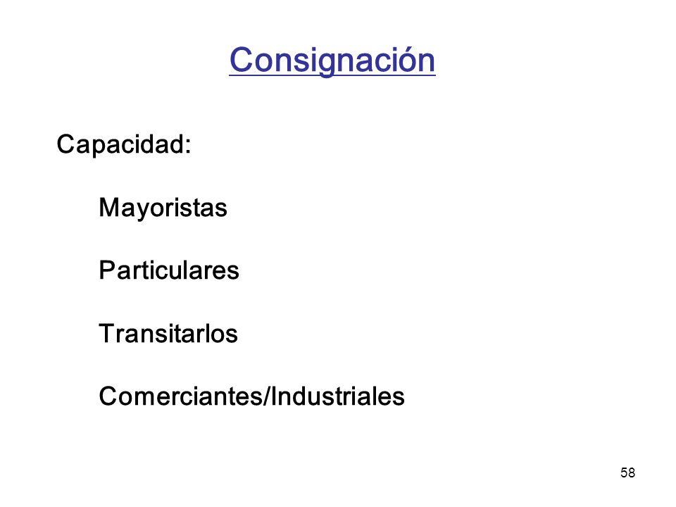Consignación Mayoristas Particulares Transitarlos