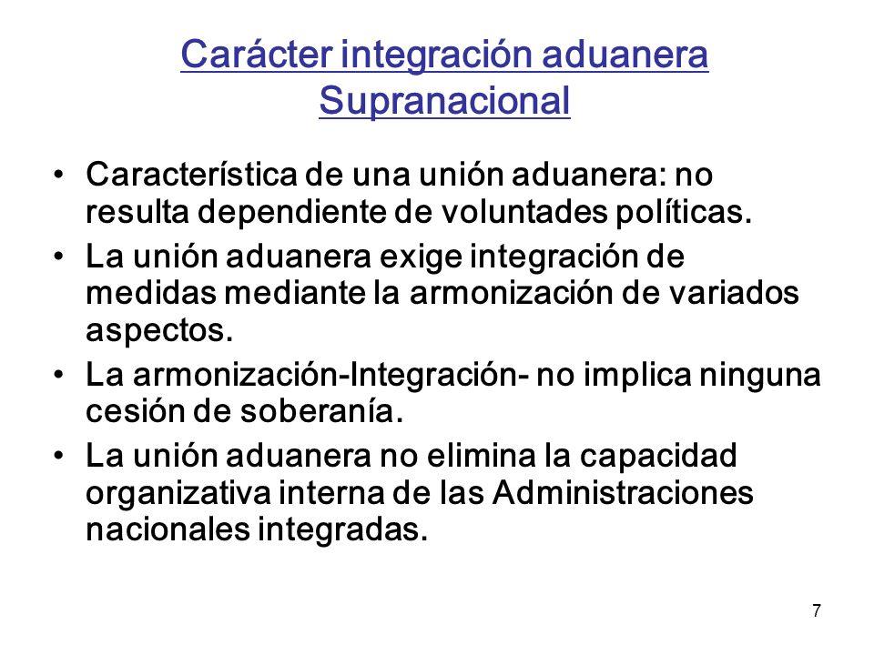 Carácter integración aduanera Supranacional