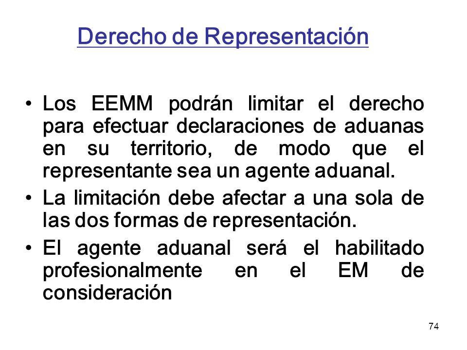 Derecho de Representación