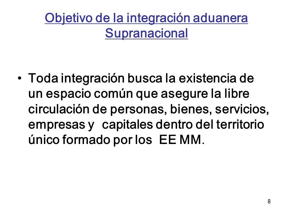 Objetivo de la integración aduanera Supranacional