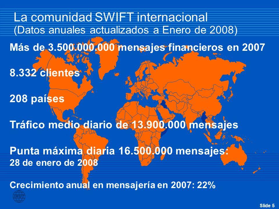 La comunidad SWIFT internacional (Datos anuales actualizados a Enero de 2008)
