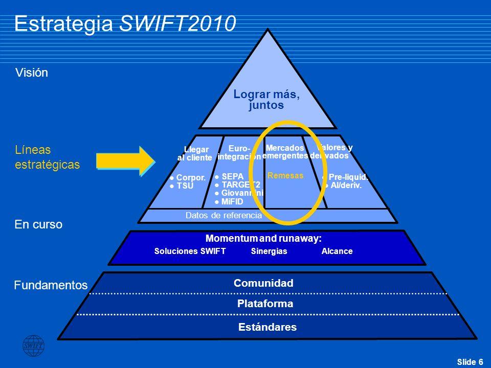 Estrategia SWIFT2010 Visión Líneas estratégicas En curso Fundamentos