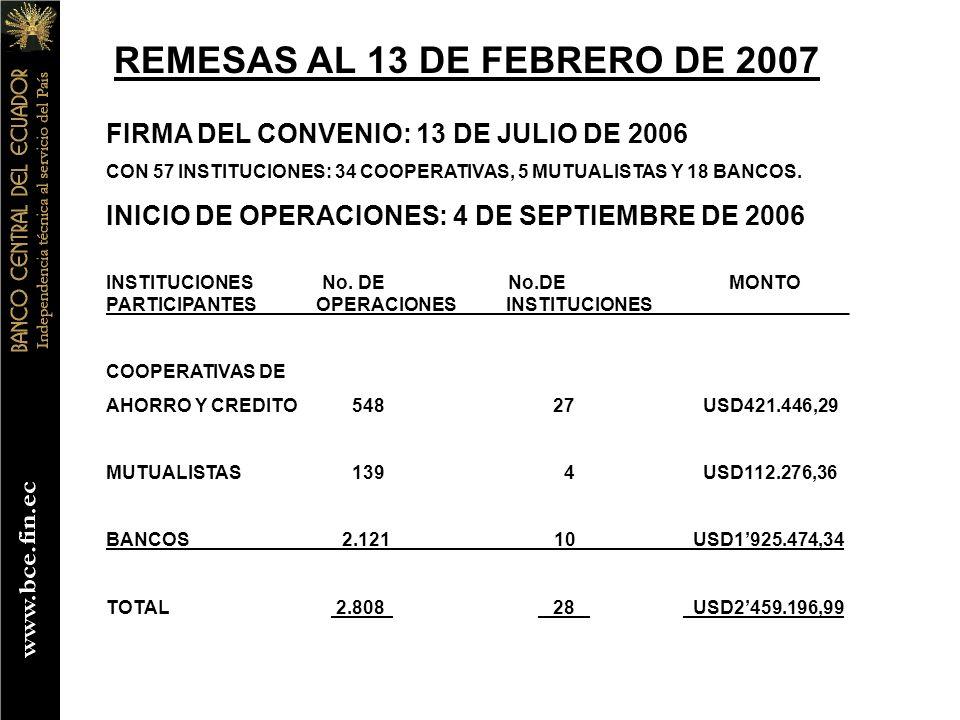 REMESAS AL 13 DE FEBRERO DE 2007