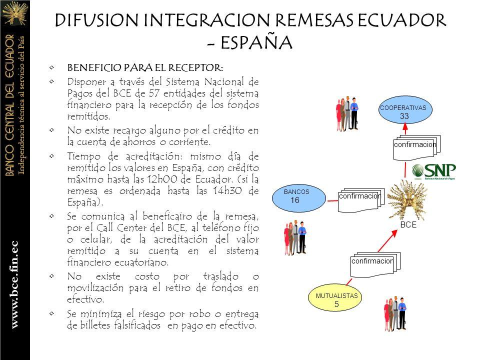 DIFUSION INTEGRACION REMESAS ECUADOR - ESPAÑA