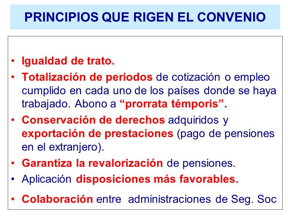 PRINCIPIOS QUE RIGEN EL CONVENIO