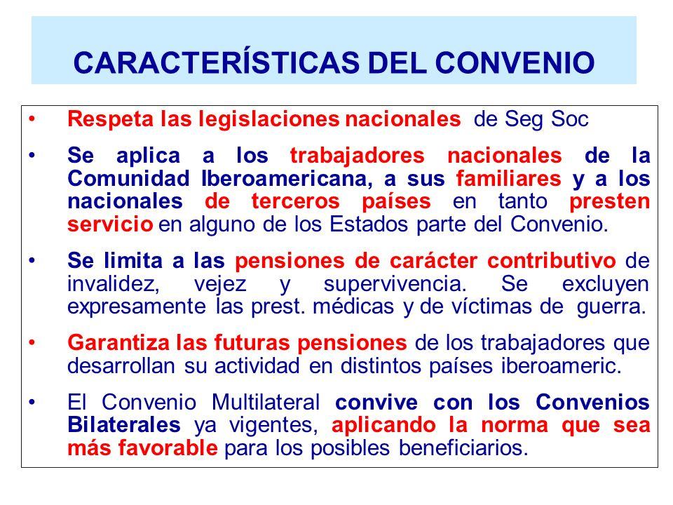 CARACTERÍSTICAS DEL CONVENIO
