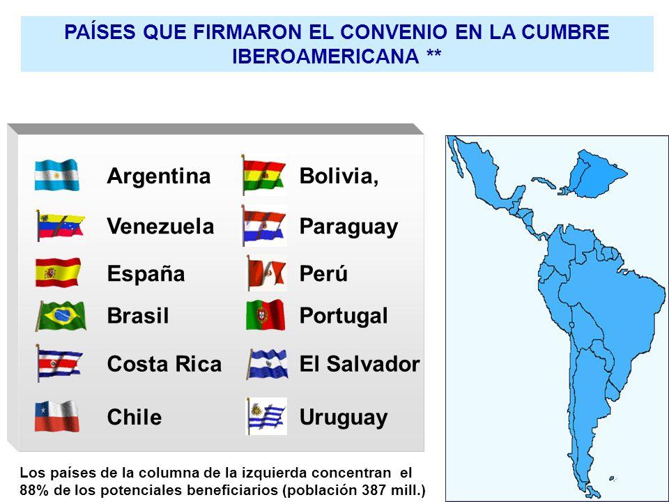 PAÍSES QUE FIRMARON EL CONVENIO EN LA CUMBRE IBEROAMERICANA **
