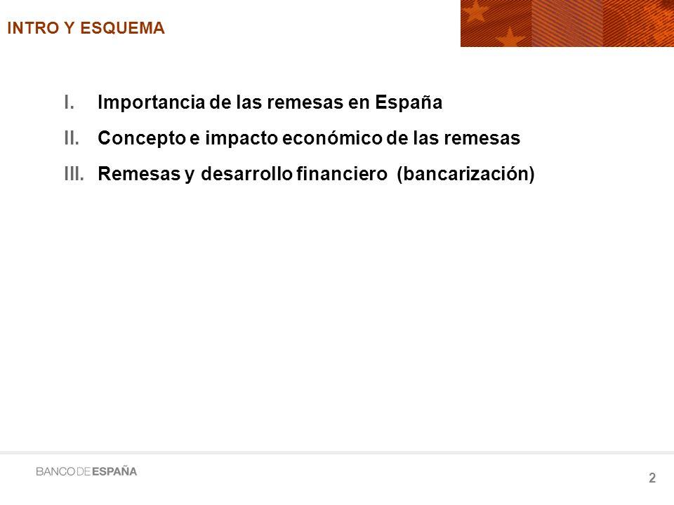 Importancia de las remesas en España