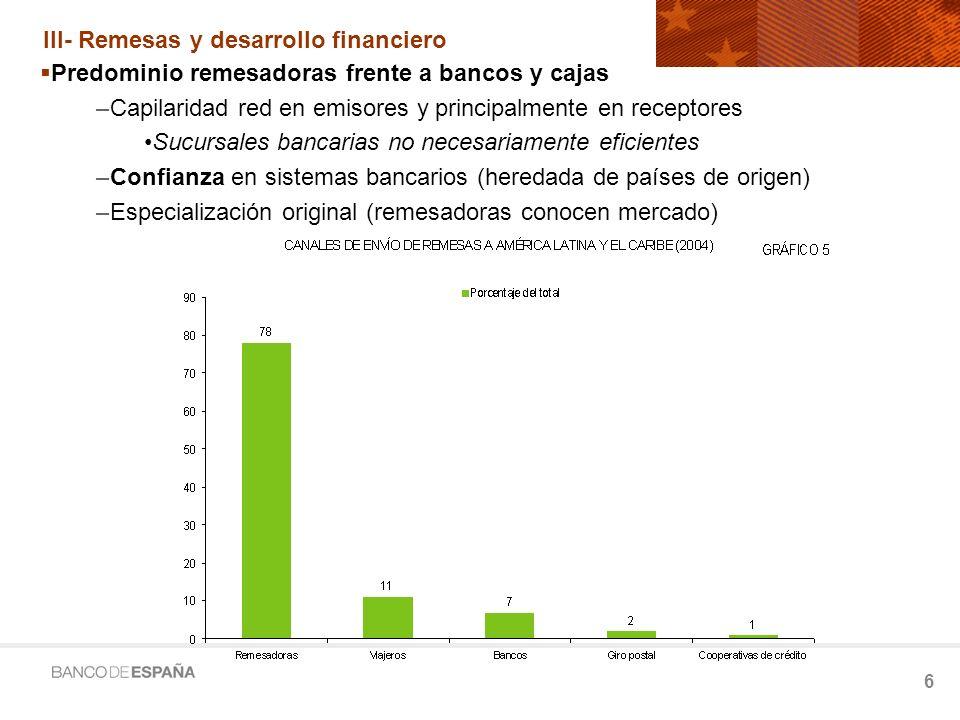 III- Remesas y desarrollo financiero