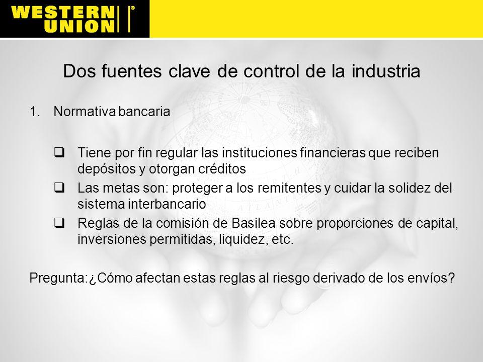 Dos fuentes clave de control de la industria
