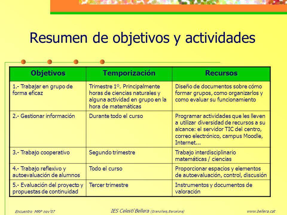 Resumen de objetivos y actividades