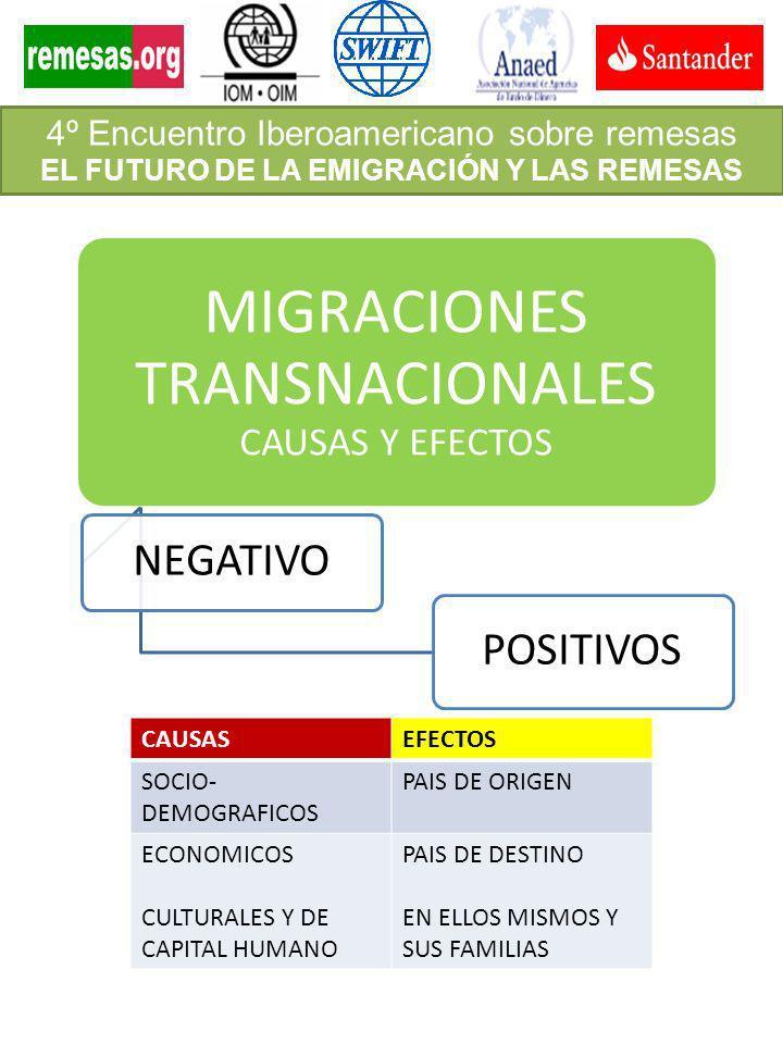MIGRACIONES TRANSNACIONALES CAUSAS Y EFECTOS