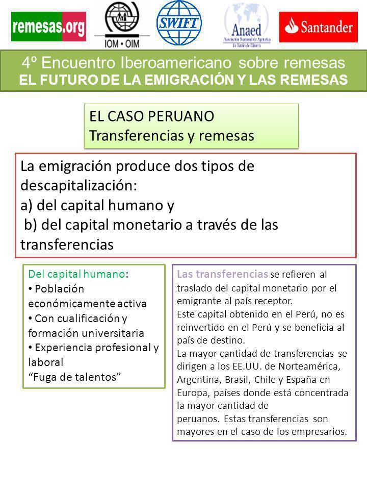 Transferencias y remesas