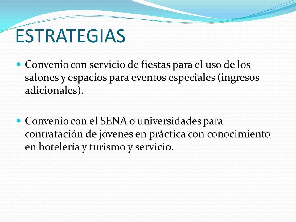 ESTRATEGIAS Convenio con servicio de fiestas para el uso de los salones y espacios para eventos especiales (ingresos adicionales).