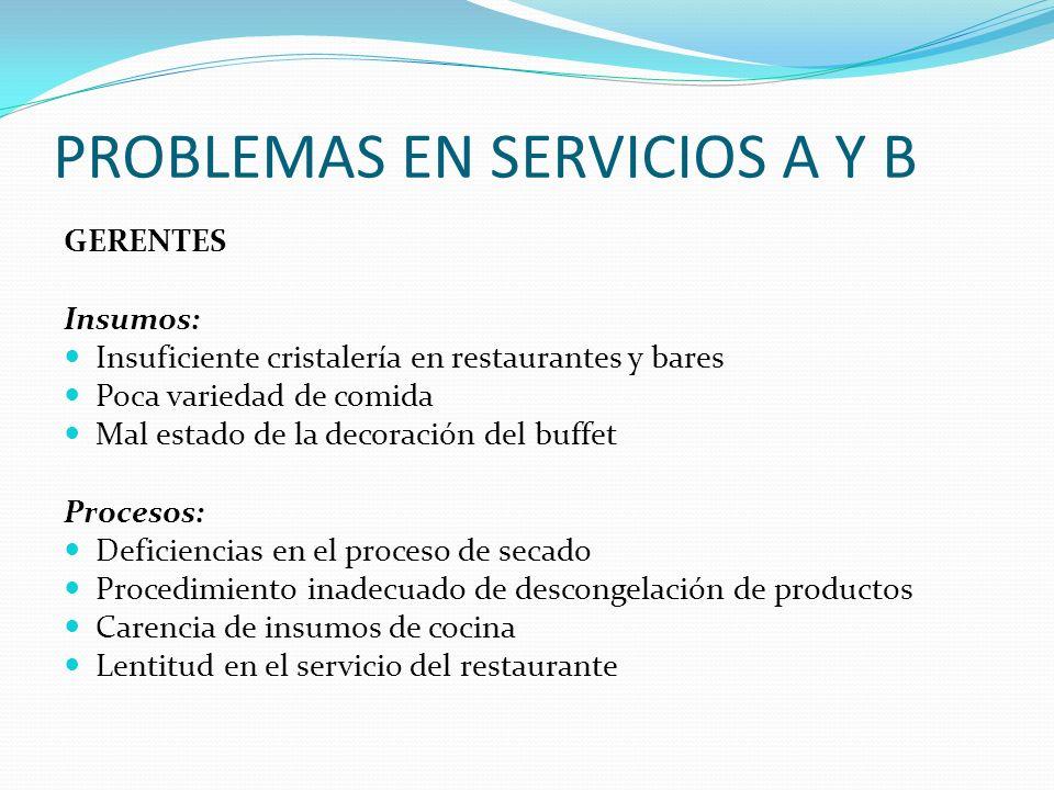 PROBLEMAS EN SERVICIOS A Y B