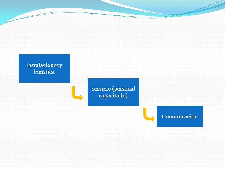 Instalaciones y logística