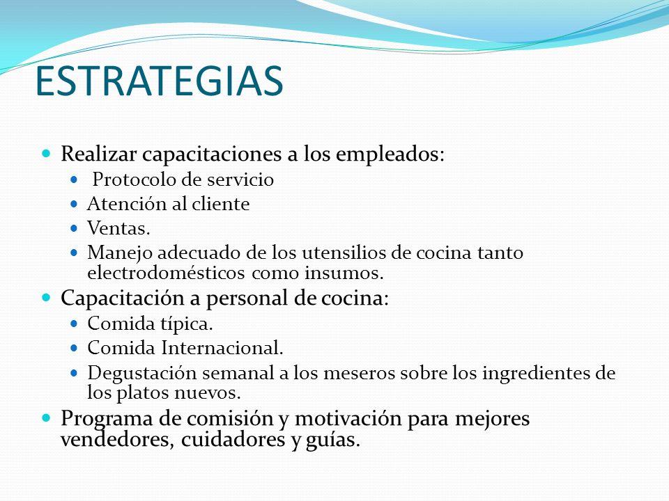 ESTRATEGIAS Realizar capacitaciones a los empleados: