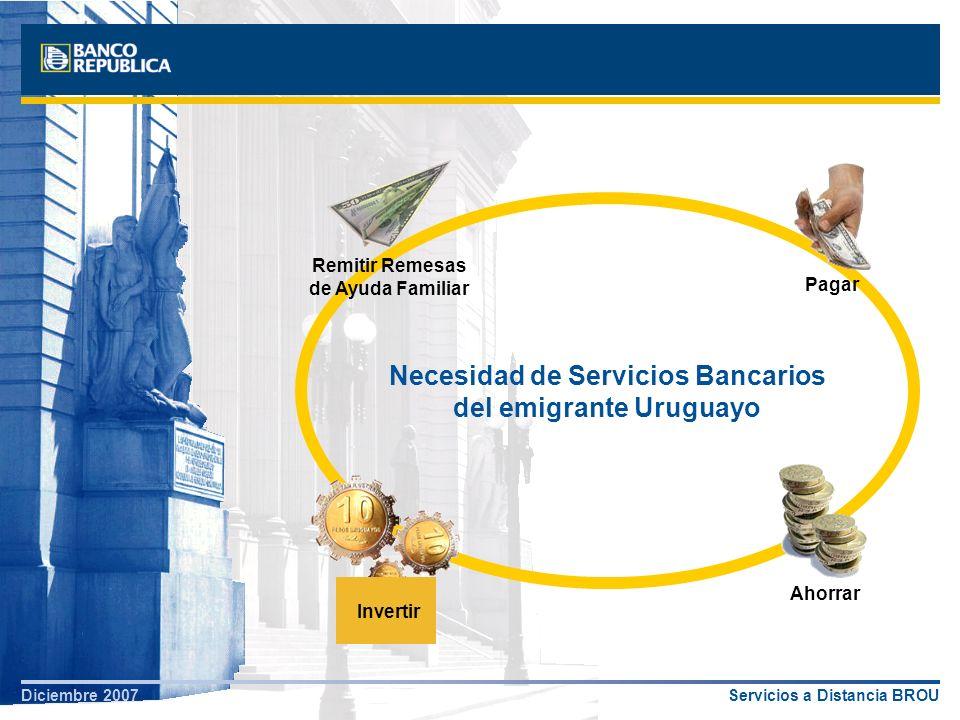 Necesidad de Servicios Bancarios del emigrante Uruguayo