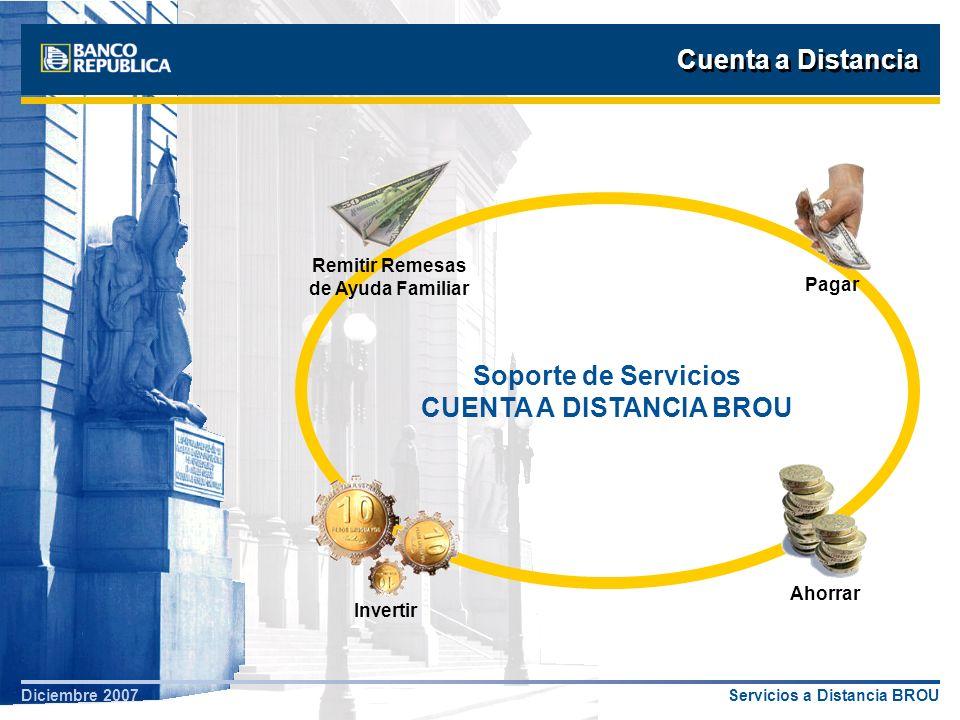Soporte de Servicios CUENTA A DISTANCIA BROU