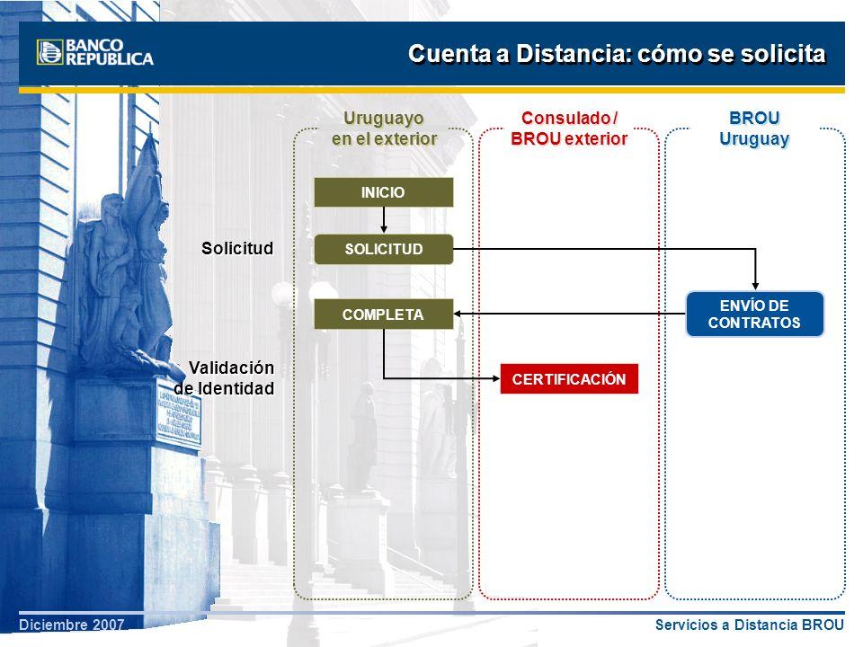 Uruguayo en el exterior Consulado / BROU exterior