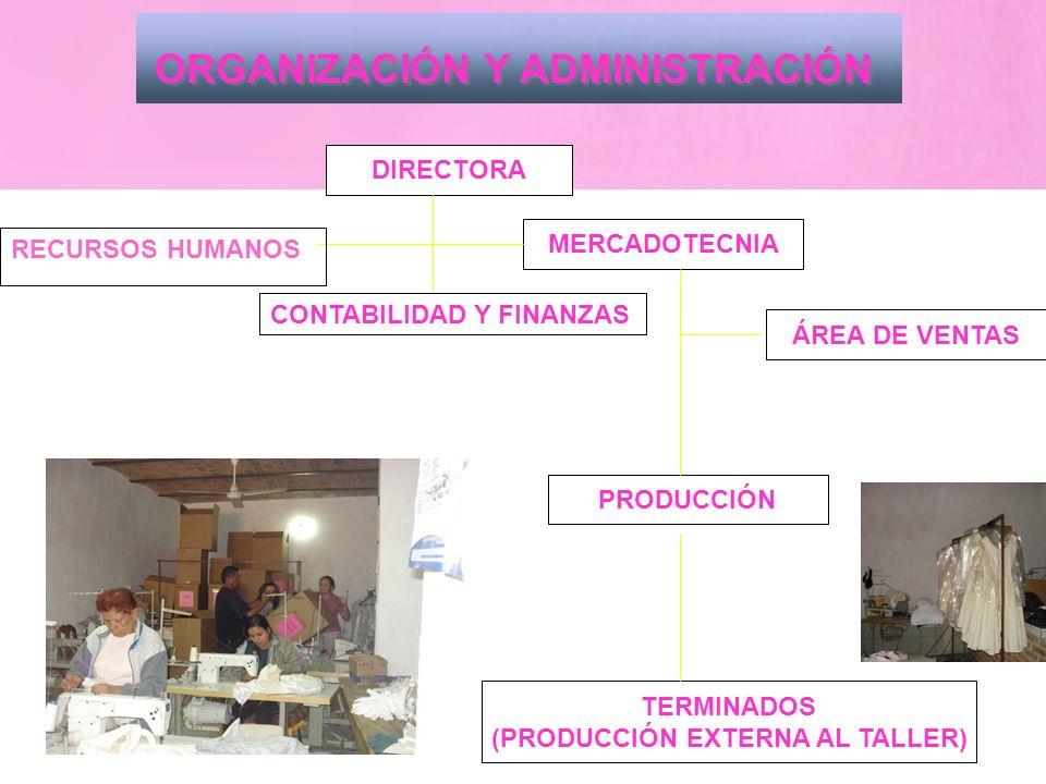 (PRODUCCIÓN EXTERNA AL TALLER)