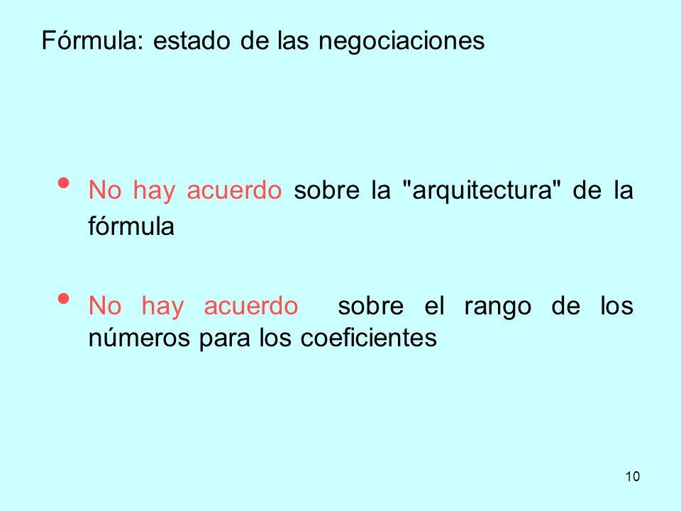 Fórmula: estado de las negociaciones