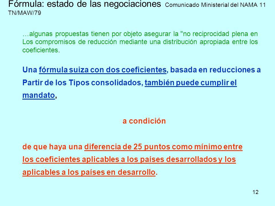 Fórmula: estado de las negociaciones Comunicado Ministerial del NAMA 11 TN/MAW/79