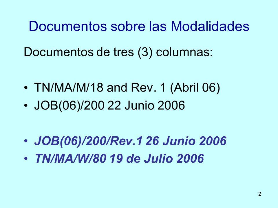 Documentos sobre las Modalidades