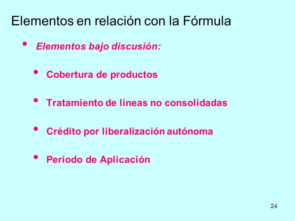 Elementos en relación con la Fórmula