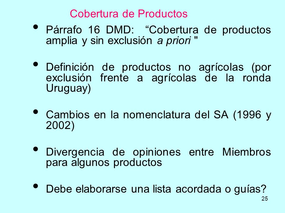 Cobertura de Productos