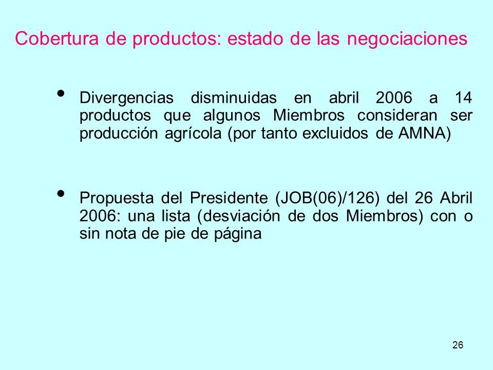 Cobertura de productos: estado de las negociaciones