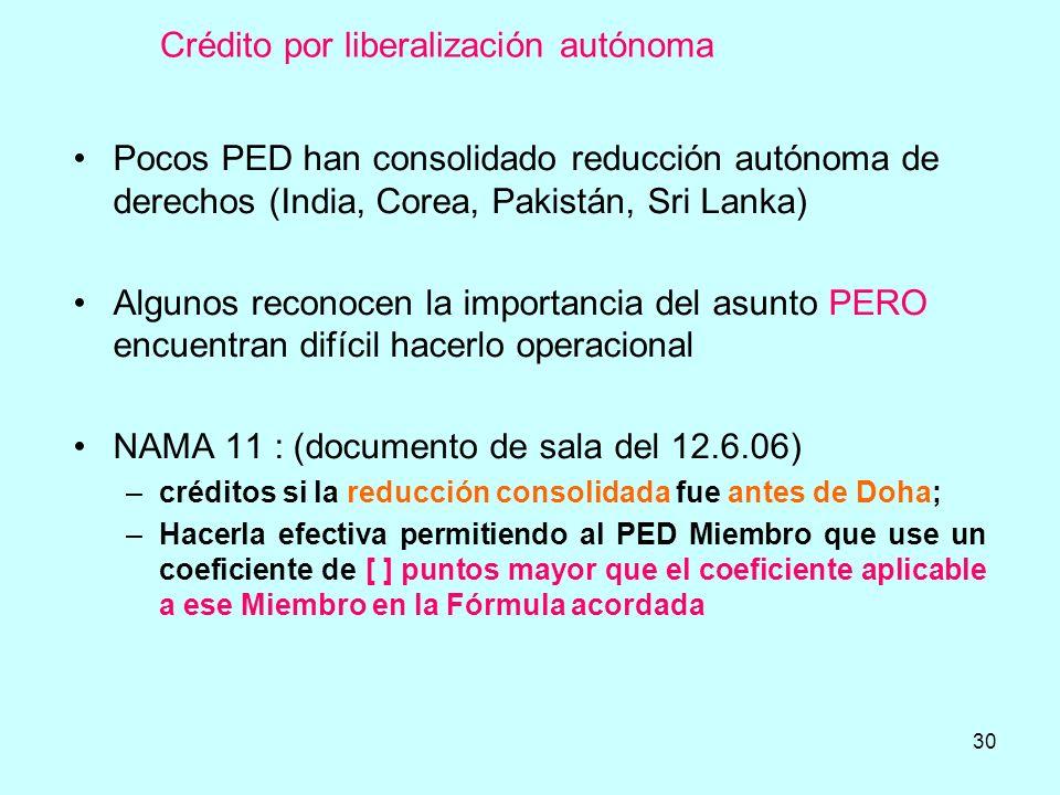 Crédito por liberalización autónoma