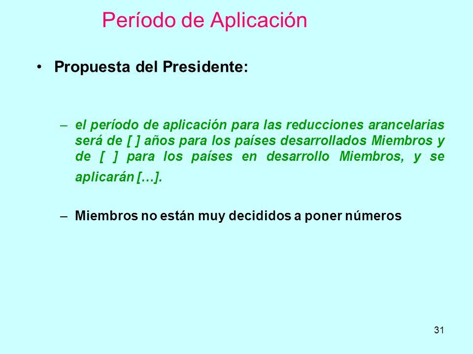 Período de Aplicación Propuesta del Presidente: