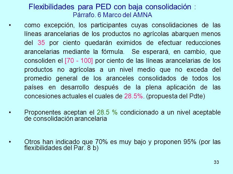 Flexibilidades para PED con baja consolidación : Párrafo