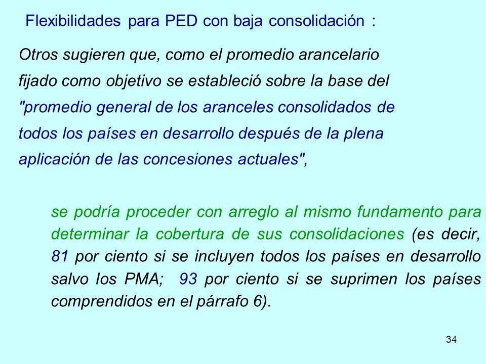 Flexibilidades para PED con baja consolidación :