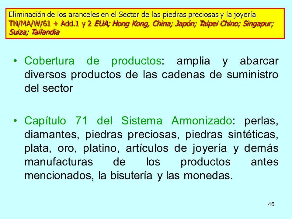 Eliminación de los aranceles en el Sector de las piedras preciosas y la joyería
