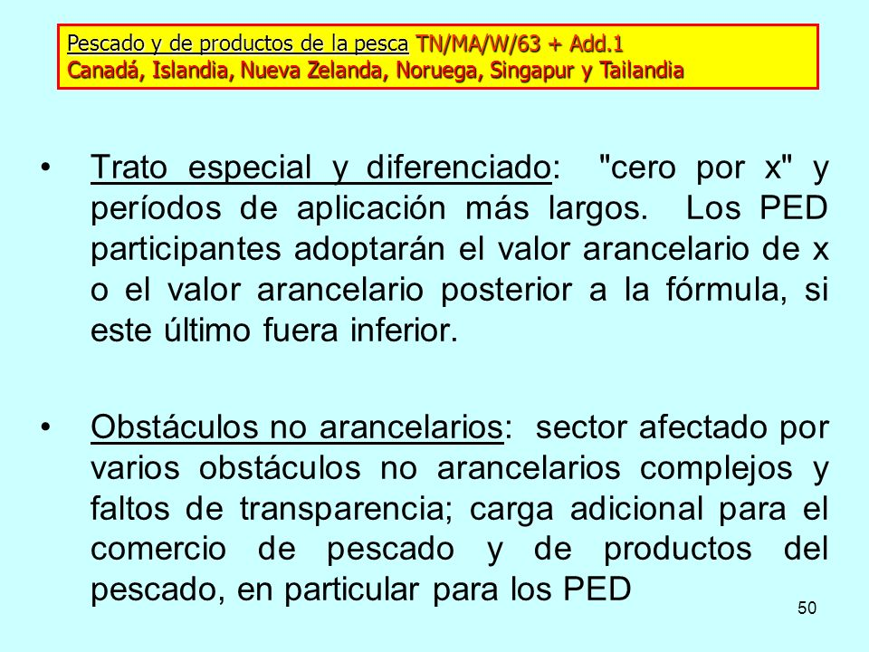 Pescado y de productos de la pesca TN/MA/W/63 + Add.1