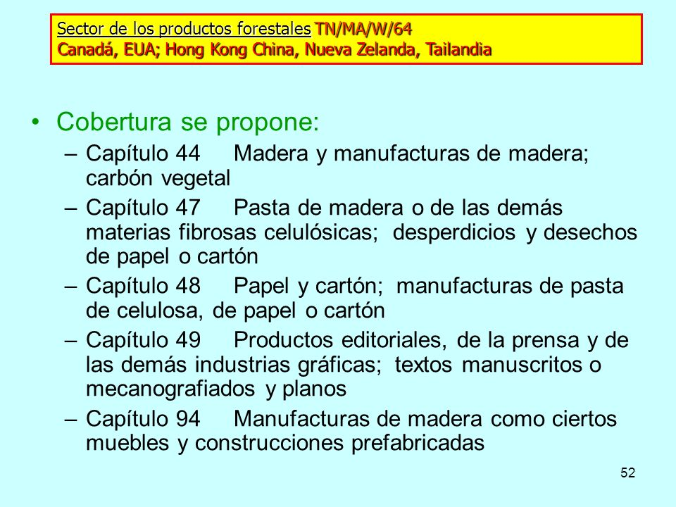 Sector de los productos forestales TN/MA/W/64