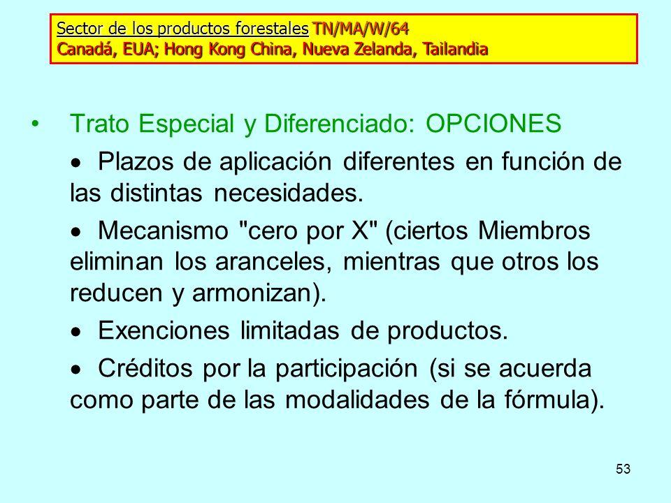 Trato Especial y Diferenciado: OPCIONES