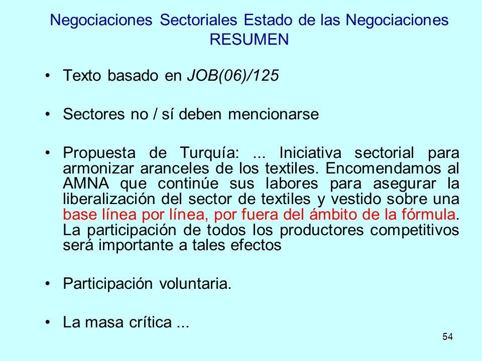 Negociaciones Sectoriales Estado de las Negociaciones RESUMEN