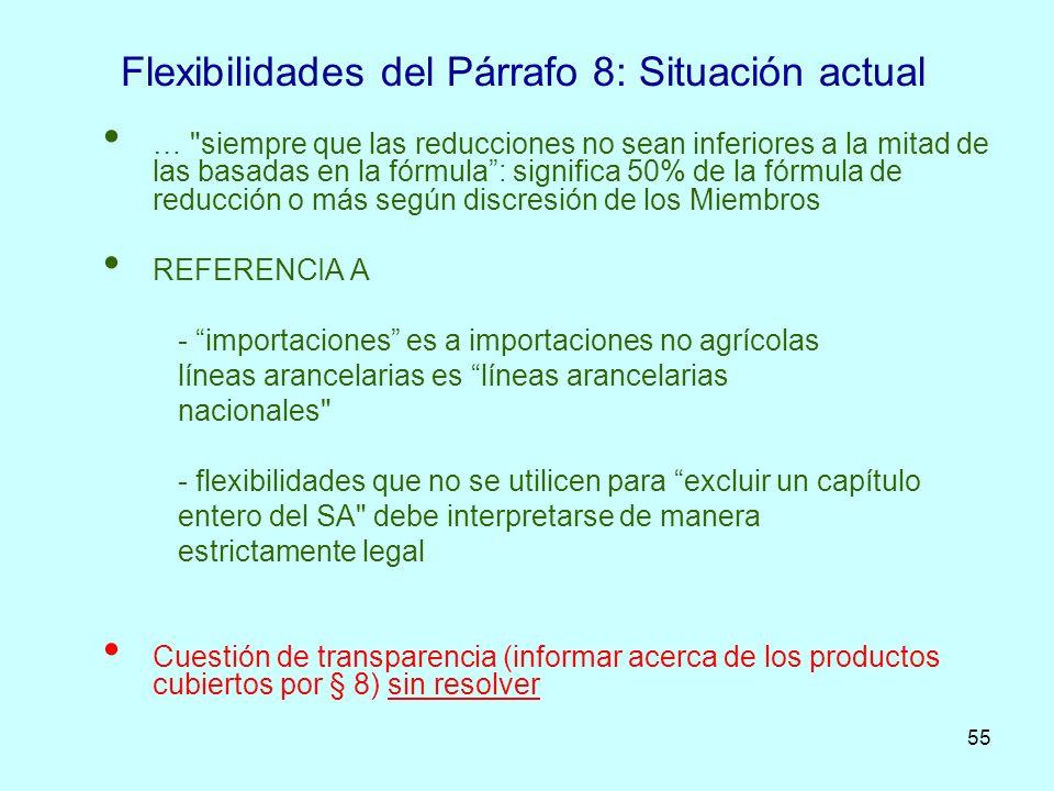 Flexibilidades del Párrafo 8: Situación actual
