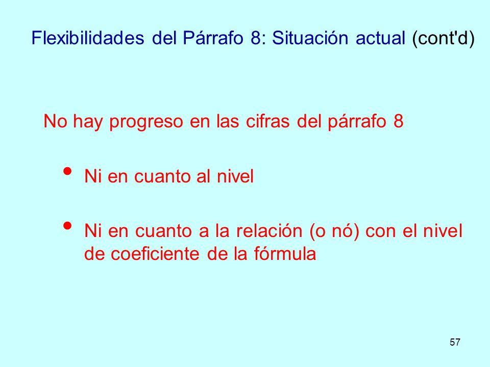 Flexibilidades del Párrafo 8: Situación actual (cont d)