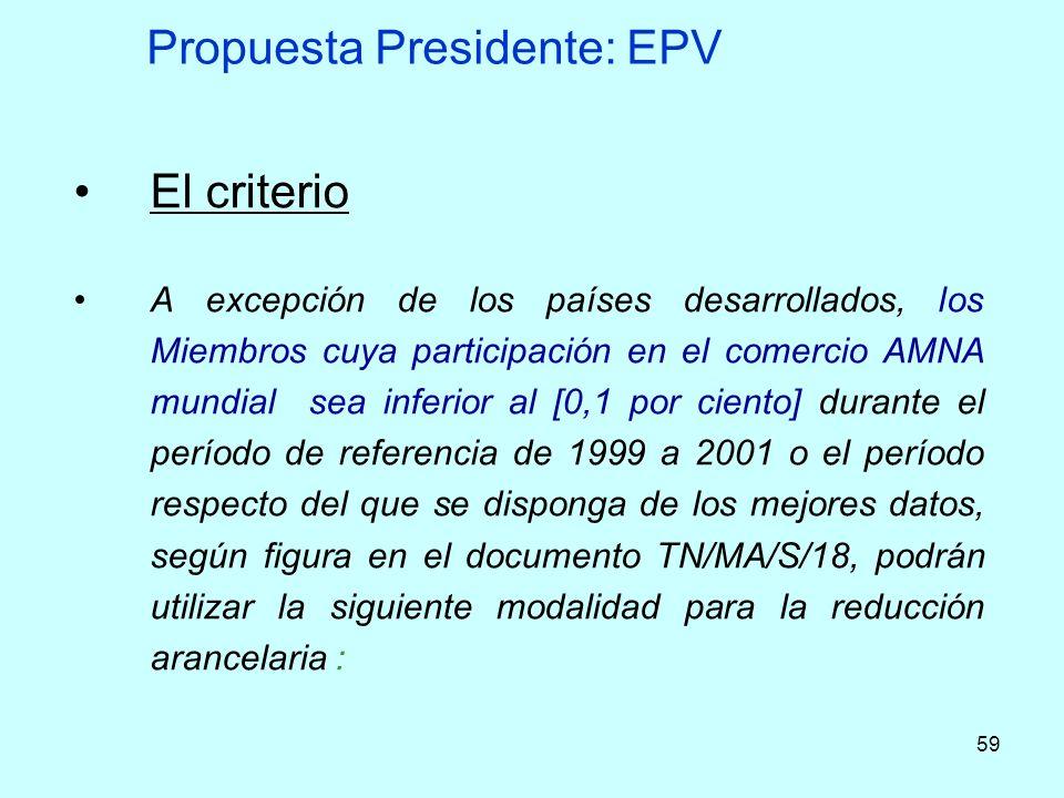 Propuesta Presidente: EPV