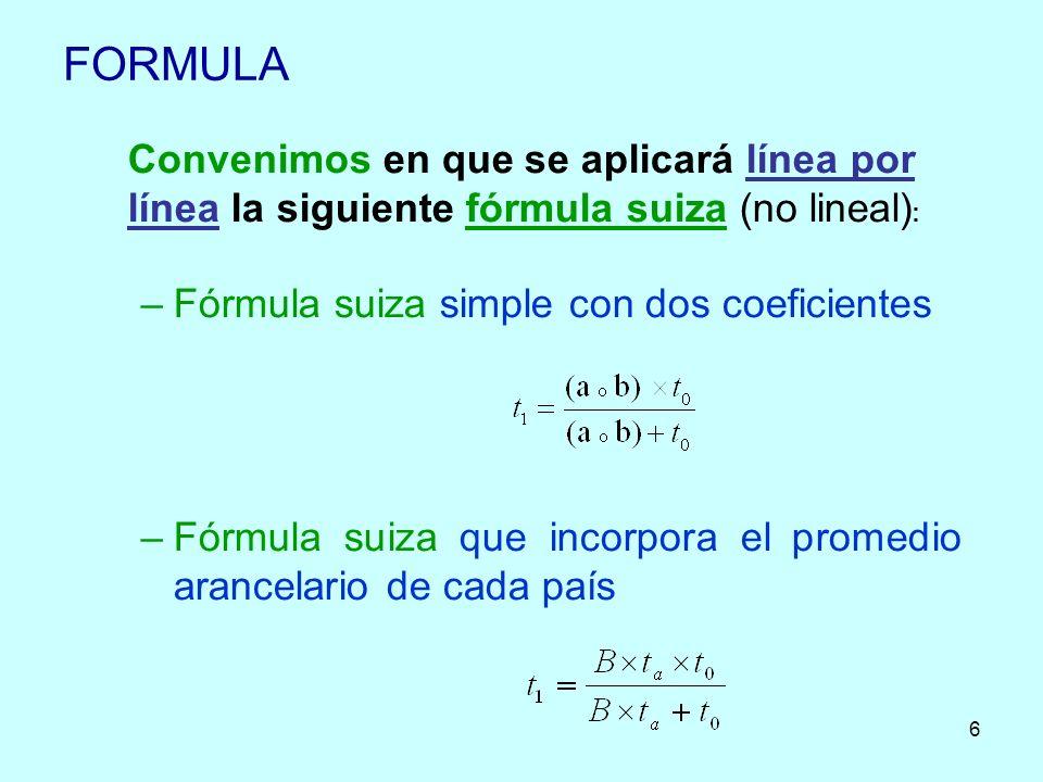FORMULAConvenimos en que se aplicará línea por línea la siguiente fórmula suiza (no lineal): Fórmula suiza simple con dos coeficientes.