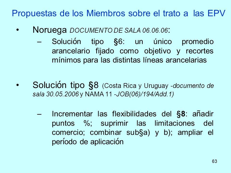 Propuestas de los Miembros sobre el trato a las EPV