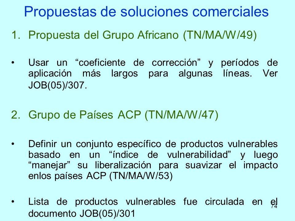 Propuestas de soluciones comerciales
