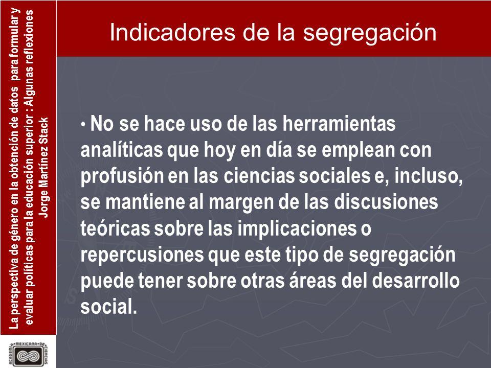 Indicadores de la segregación