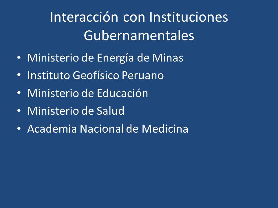 Interacción con Instituciones Gubernamentales